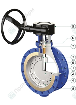 Designation of PA 900 butterfly valves. Image